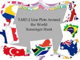 5.MD.2 Line Plots Around the World