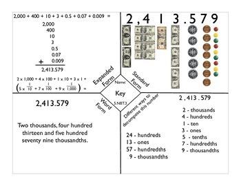 5.NBT.1 &3 Recognize a multi-digit number & Read, write decimals to thousandths