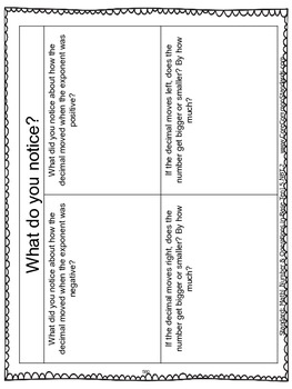 5.NBT.2 Fifth Grade Common Core Worksheets, Activity, and Poster