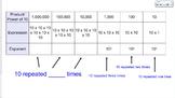 5.NBT.2 SMART Board Lessons [57 Slides, ~1 week of instruction]