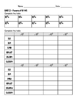 5.NBT.2 Worksheet - Powers of 10 (KEY INCLUDED)