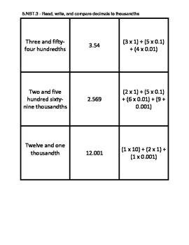 5.NBT.3 Decimal Matching Game (standard, expanded, word form)