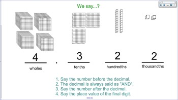 5.NBT.3 SMART Board Lessons [55 Slides, ~1 week of instruction]