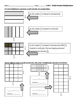 5.NF.4 - Modeling Multiplication of Fractions - Key Included