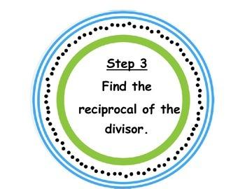 5.NF.B.7a Anchor Chart