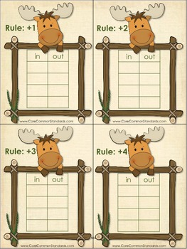 5.OA.3 Fifth Grade Common Core Worksheets, Activity, and Poster