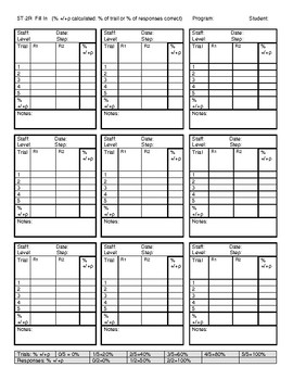 5T-2R Fill In (responses and trials percentage) Data Sheet