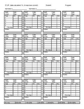 5T-2R (Responses) Data Sheet