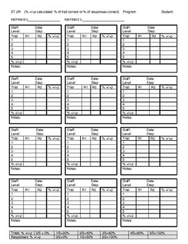 5T-2R (Responses and Trial percentages) Data Sheet