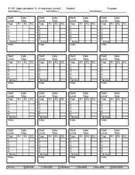 5T-3R (Responses) Data Sheet
