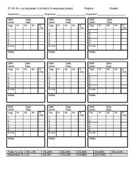 5T-3R (Responses or Trials precentage) Data Sheet