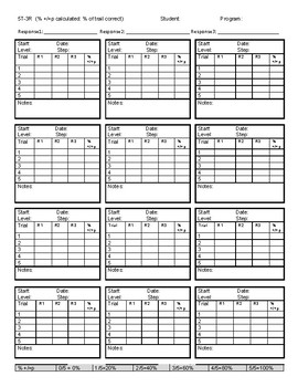 Discrete Trial Data Sheet Worksheets & Teaching Resources | TpT