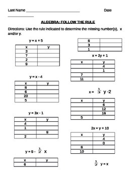 ALGEBRA PACKET: 5TH GRADE