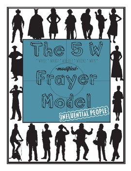 5W Modified Frayer Model