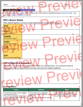 5W's Summarization Graphic Organizer For Google Classroom / Docs