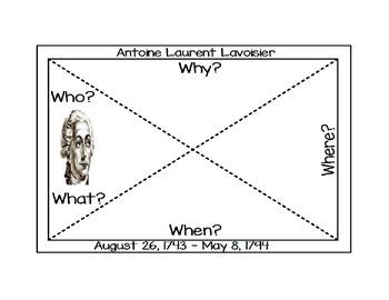 5W's Antoine Lavoiser