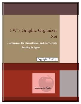 5W's Graphic Organizers (3)
