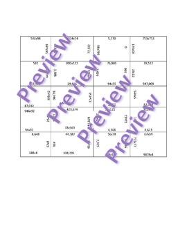 5.nbt.5 puzzle solver