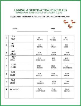 """5pages """"THANKSGIVING TURKEY TROT DECIMALS"""" With A Color-By-Number Sheet too!"""