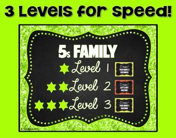 5s Facts - DIGITAL (PowerPoint) Multiplication Flash Cards -5's Family