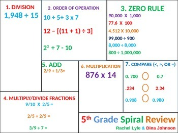 5th / 4th Grade MATH Common Core Spiral Review