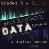5th & 6th Grade Back to School Math Game Review Digital Es