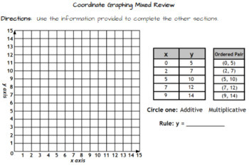 5th Coordinate Graphing Bundle (Mystery Pictures, Teaching Tools, Mixed Review)