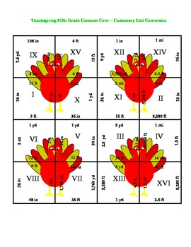 5th (Fifth) Grade Common Core- Thanksgiving Standard System Length Unit Puzzle