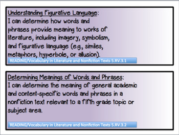 5th GRADE ENGLISH LANGUAGE ARTS INDIANA STATE STANDARDS I CAN CARDS