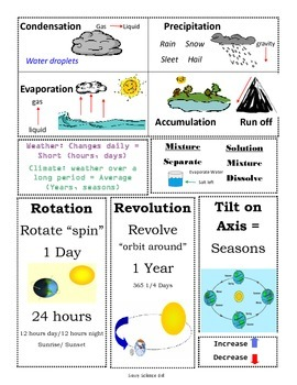 5th GRADE SCIENCE STAAR REVIEW PACKET