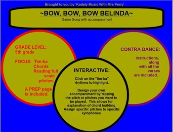 BOW, BOW, BOW BELINDA- Dance- tim ka-Smartboard