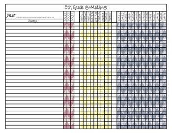 5th Gr. Common Core Tracking Sheets Math & ELA Bundle-Chevron, Gingham, & Zebra
