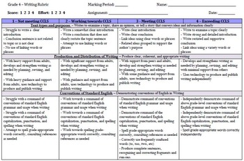 5th Gr NYS Common Core Based Reading, Writing, Listening, and Speaking Rubrics