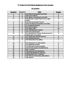 5th Grade 2nd Nine Weeks Assessment