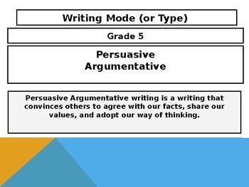 5th Grade ACT Aspire Persuasive Argumentative Powerpoint