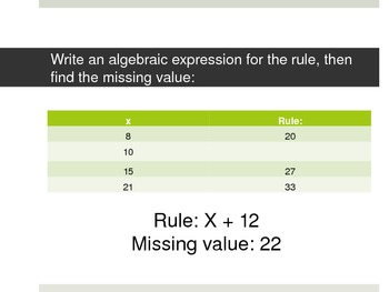 5th Grade Algebra Review