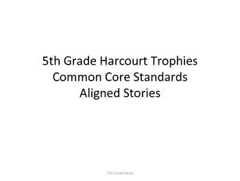5th Grade Aligned Reading Standards