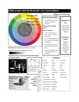 Fifth Grade Art Curriculum