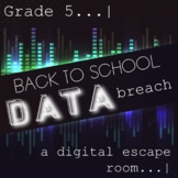 5th Grade Back to School Math Game Review Digital Escape Room