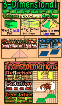 5th Grade Basic Geometry Anchor Chart