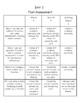 5th Grade - Bridges Unit 2 Resources