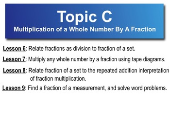 5th Grade CC Math Module 4 Topic C Lessons 6-9