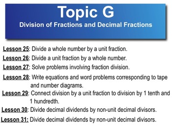 5th Grade CC Math Module 4 Topic G Lessons 25-31