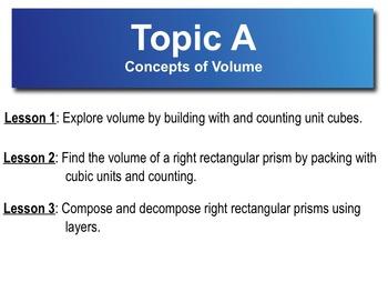 5th Grade CC Math Module 5 Topic A Lessons 1-3