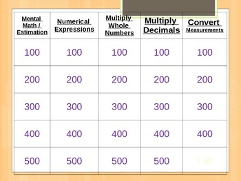 5th Grade CC Mid-Module 2 Jeopardy Review