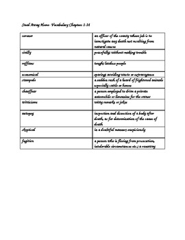 5th Grade CCGPS Steal Away Home Vocabulary Chapters 1-14
