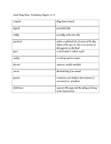 5th Grade CCGPS Steal Away Home Vocabulary Chapters 15-31