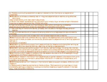 5th Grade CCSS ELA Reflection Chart