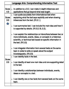 5th Grade CCSS Informational Text Learning Goal rubric