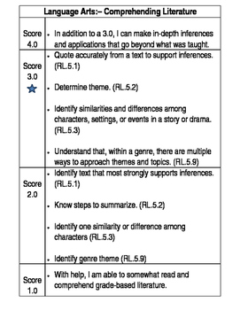 5th Grade CCSS Literature Learning Goal rubric -